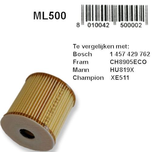 ML500  Oliefilter  (1457429762)