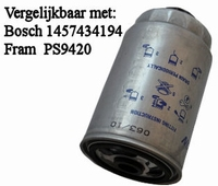 DNW1994 Brandstoffilter Diesel